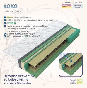 Koko www