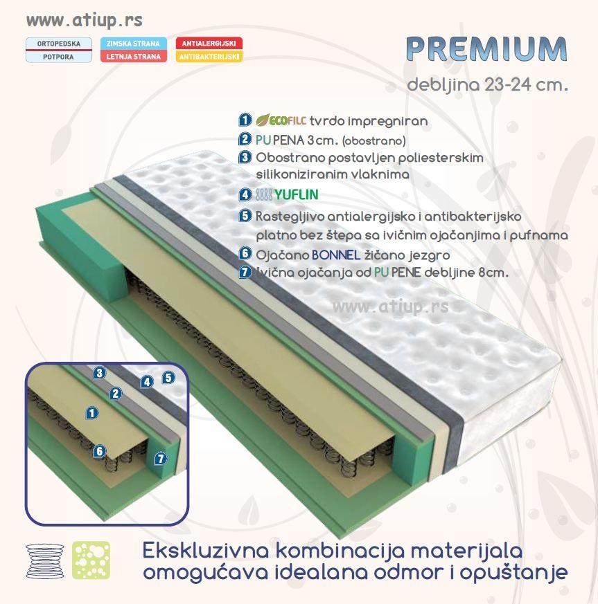 Premium www