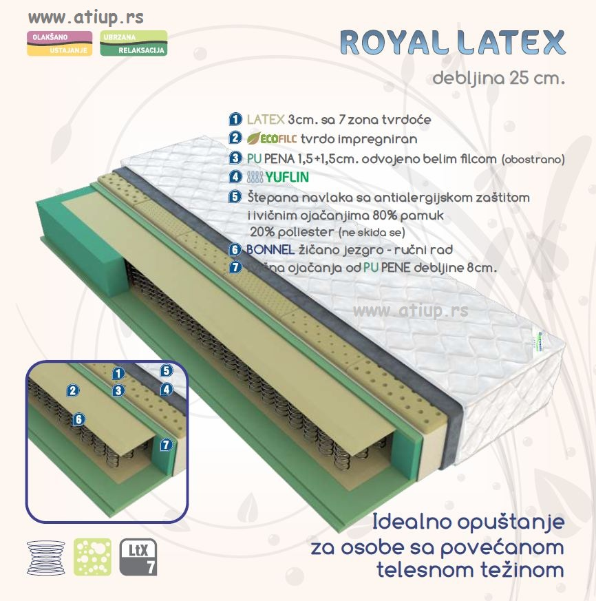 Royal latex www